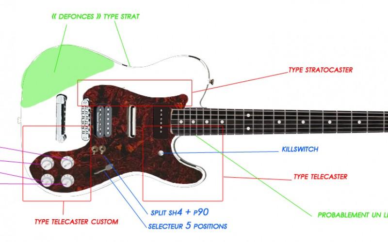Projet Custom Fender Telestrat