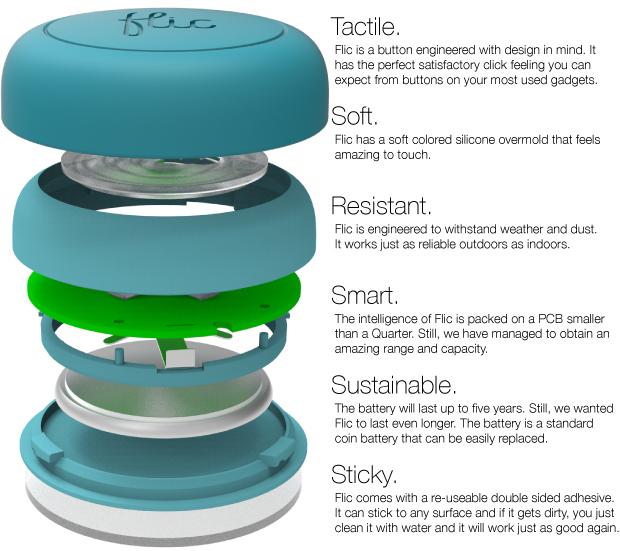 flic-smart-button-aufbau